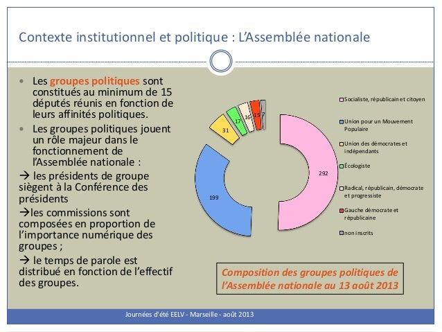 Contexte institutionnel et politique : L'Assemblée nationale Journées d'été EELV - Marseille - août 2013  Les groupes pol...