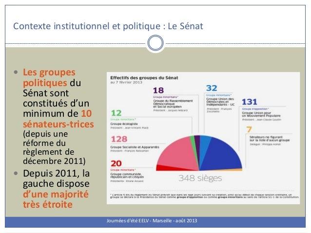 Contexte institutionnel et politique : Le Sénat Journées d'été EELV - Marseille - août 2013  Les groupes politiques du Sé...