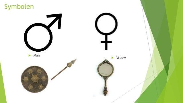 geslachtskenmerken man