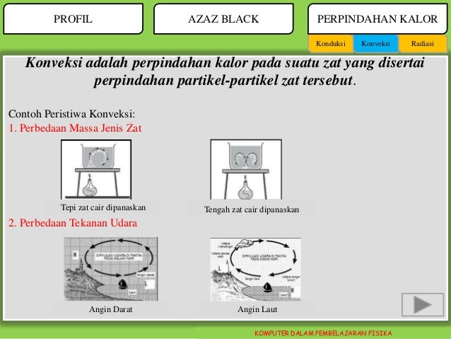 Ppt kdpf (kelompok 2)