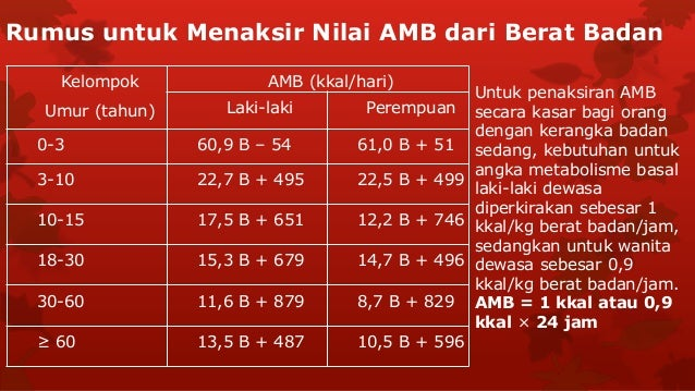 Cara Menghitung Berat Badan Ideal, dan Rumus BMI ( Body Mass Index )