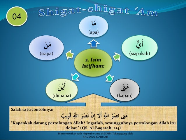 Ppt Am Dan Khash Ulumul Qur An 2