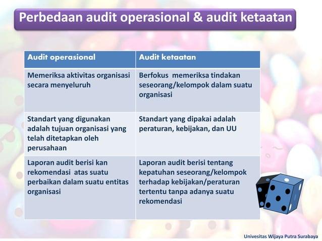Univesitas Wijaya Putra Surabaya Audit operasional Audit ketaatan Memeriksa aktivitas organisasi secara menyeluruh Berfoku...