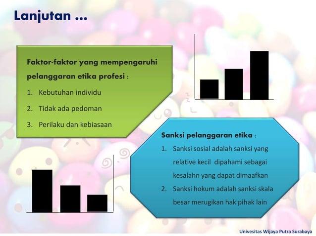 Lanjutan … Univesitas Wijaya Putra Surabaya Faktor-faktor yang mempengaruhi pelanggaran etika profesi : 1. Kebutuhan indiv...
