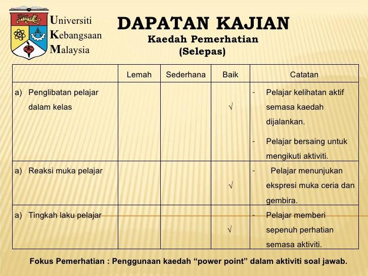 """U niversiti K ebangsaan M alaysia DAPATAN KAJIAN Kaedah Pemerhatian (Selepas) Fokus Pemerhatian : Penggunaan kaedah """"power..."""