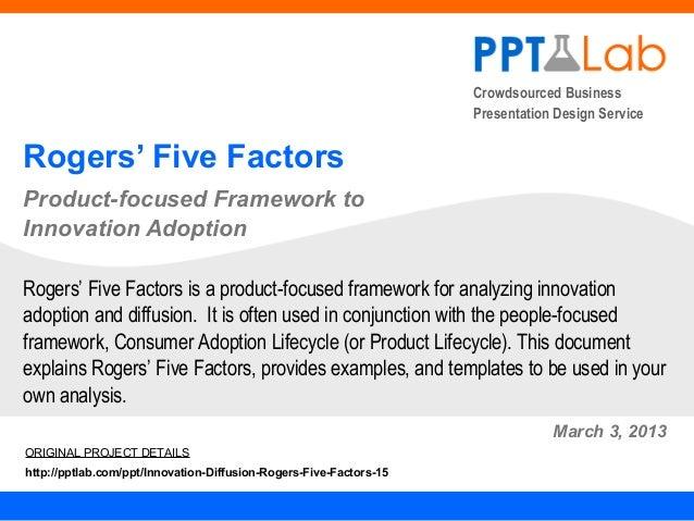 Crowdsourced Business                                                                    Presentation Design ServiceRogers...