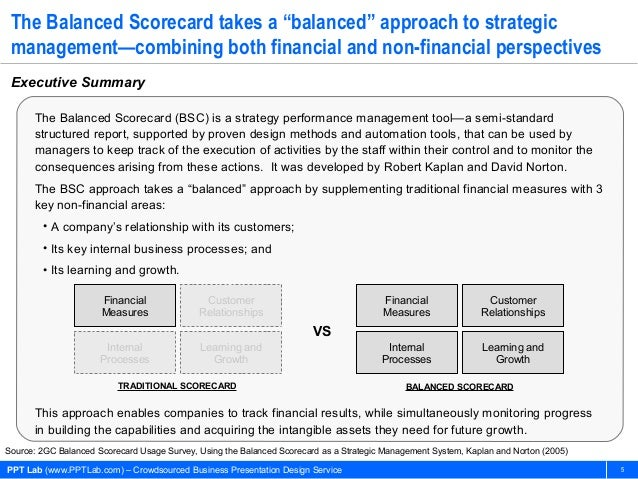 "balance scorecard of ford motors Using the balanced scorecard approach could lead to advising windfalls ford manufactured the cars because of this ""balanced"" approach."