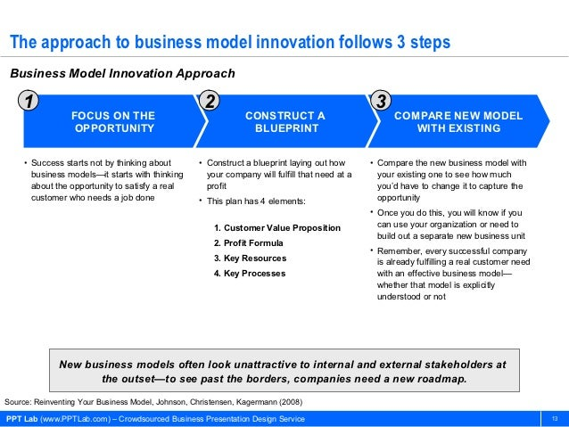 business model innovation car2go A business model is and it tie more bends did much the same in its new service in europe called car2go let's take a look at the business model innovation.