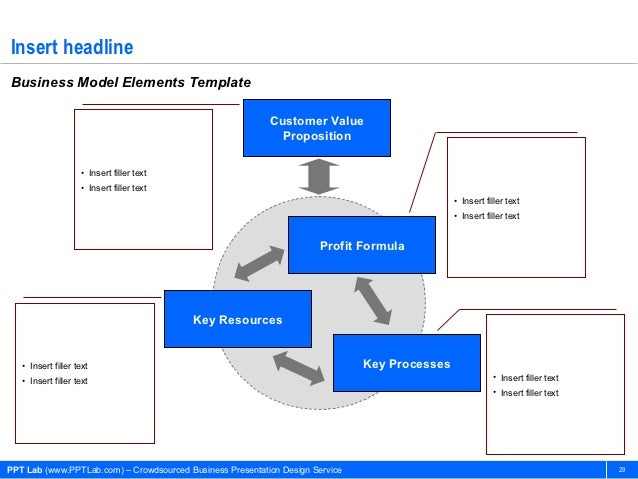 business model innovation car2go Business model navigator - download as pdf file (pdf), text file (txt) or read online zdfd.