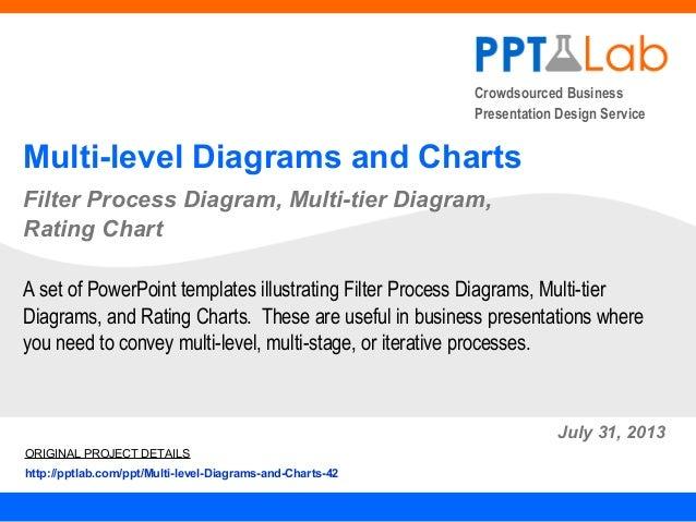 Crowdsourced Business Presentation Design Service Multi-level Diagrams and Charts Filter Process Diagram, Multi-tier Diagr...