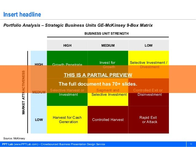 Corporate Strategy and Management Models (PowerPoint Templates) - PPT…