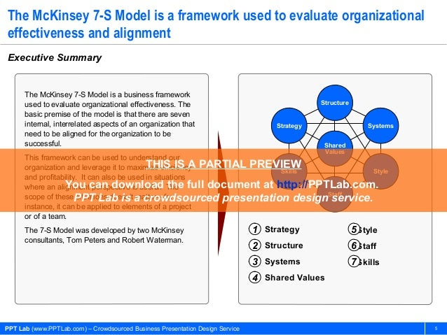 mckinsey 7-s strategy model, Powerpoint templates