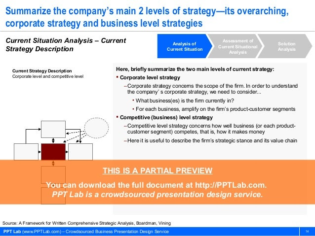 a framework for comprehensive strategic analysis Health systems analysis for better health system  the world bank's 2007 strategy for health, nutrition, and  (comprehensive framework).