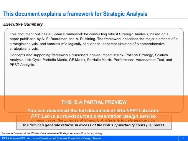 a framework for comprehensive strategic analysis 21082018  what is the first step in the comprehensive strategic-management model  swot analysis swot,  key elements of a strategic framework.