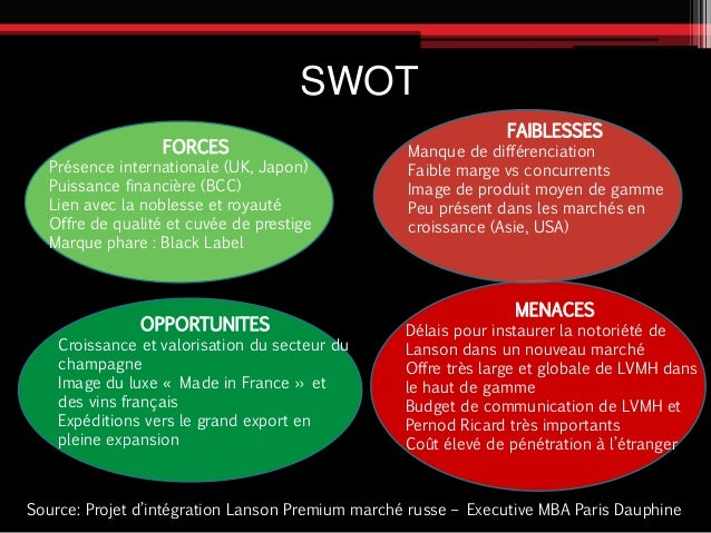 A swot analysis of the hilton hotels