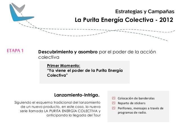 """Descubrimiento y asombro por el poder de la acción colectiva ETAPA1 La Purita Energía Colectiva - 2012 Primer Momento: """"Ya..."""