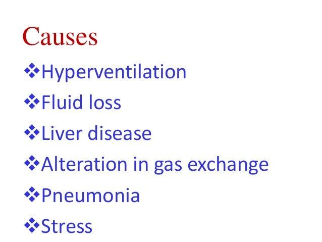 Management  Pharmacological:- • Ringer lactate • Diuretics • Administer bicarbonates  Non-pharmacological:- • To provide...