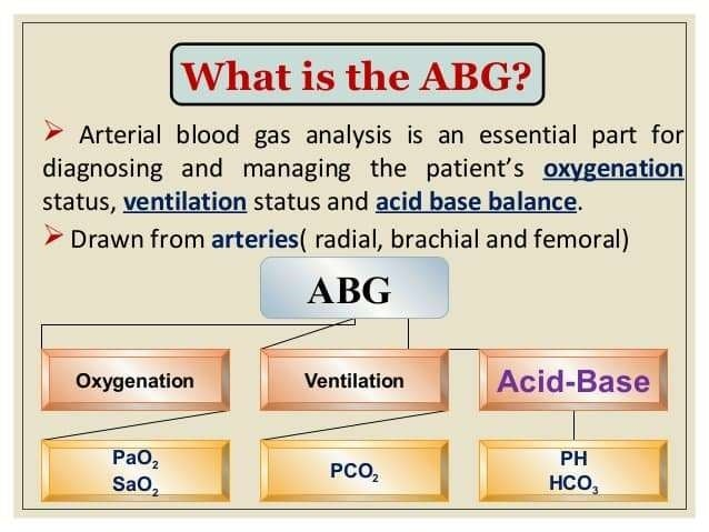 PURPOSE To determine the presence and type of acid – base balance. To check for severe breathing problem and lungs disea...