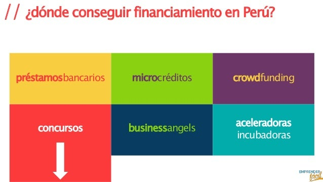 Hacer negocios en Perú Slide 3