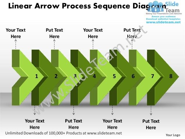 Ppt Linear Arrow Process Sequence Ishikawa Diagram