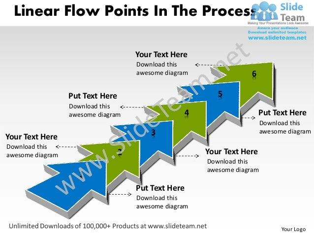 Ppt Linear Demo Create Flow Chart Powerpoint Points The Process Busin