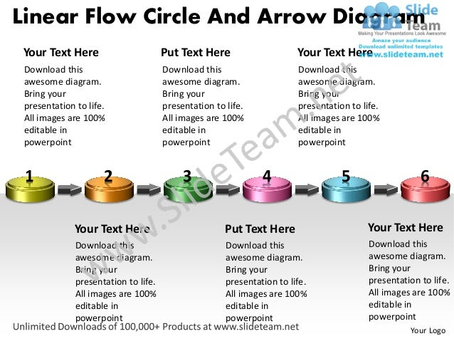 Linear Flow Circle And Arrow DiagramYour Text Here                        Put Text Here                     Your Text Here...