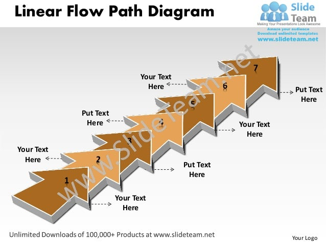 Ppt Linear Flow Path Ishikawa Diagram Powerpoint Template