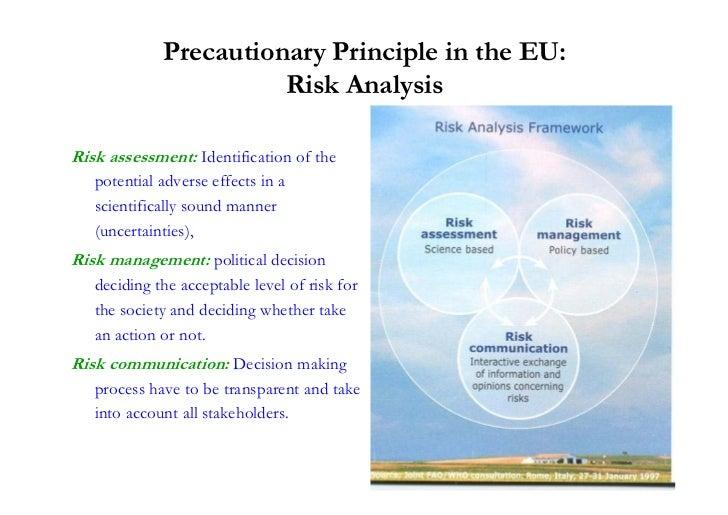 Food Safety Risk Assessment Ppt