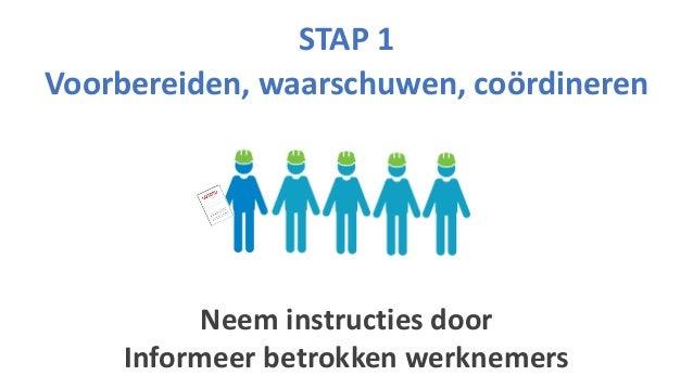 STAP 1 Voorbereiden, waarschuwen, coördineren Neem instructies door Informeer betrokken werknemers
