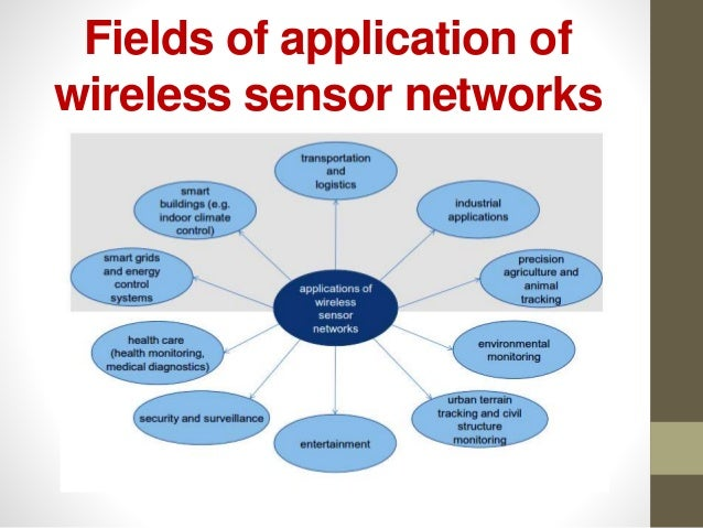 trama in wireless sensor networks The basic component of wireless sensor networks is sensor node, and it is one of the most investi-  traffic adaptive medium access protocol (trama).