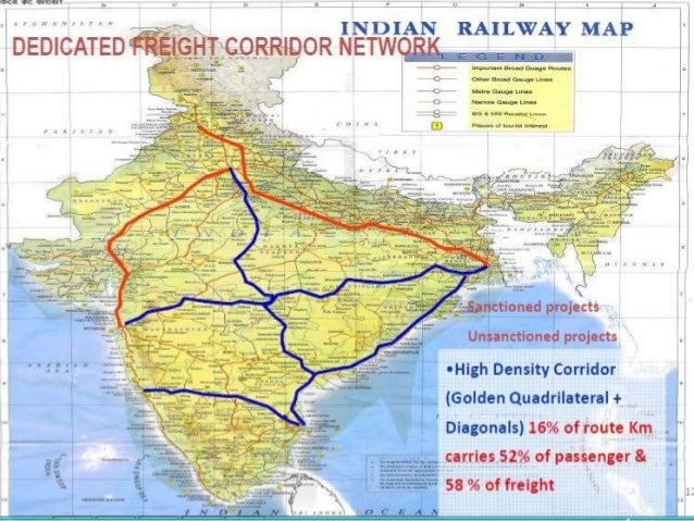 IMPACT OF DEDICATED FREIGHT CORRIDOR ON LOGISTIC