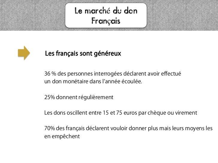 Le marché du don                FrançaisLes français sont généreux36 % des personnes interrogées déclarent avoir effectuéu...