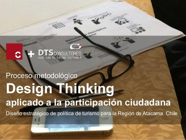 Proceso metodológico Design Thinking aplicado a la participación ciudadana   Diseño estratégico de política de turismo p...