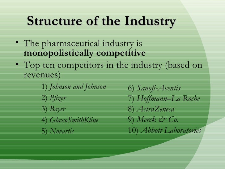 Principles of Economics Crucial to Pharmacy Students' Understanding of the Prescription Drug Market