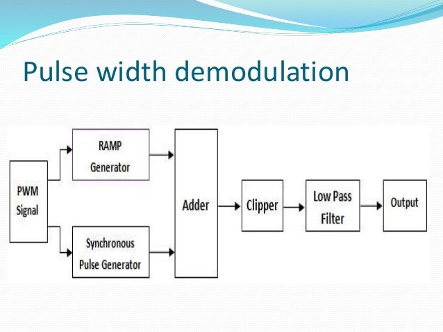 Pulse Width Modulation Demodulation as well Cn0319 likewise Pulse Width Modulation  m  ponents also Index also Schemview. on demodulator circuit diagram