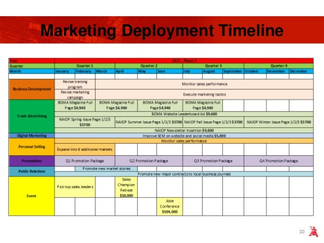 Able Services Marketing Plan