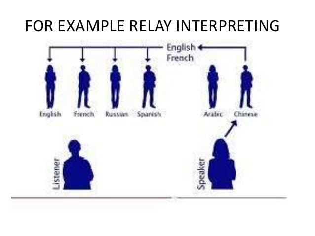 English interpreters