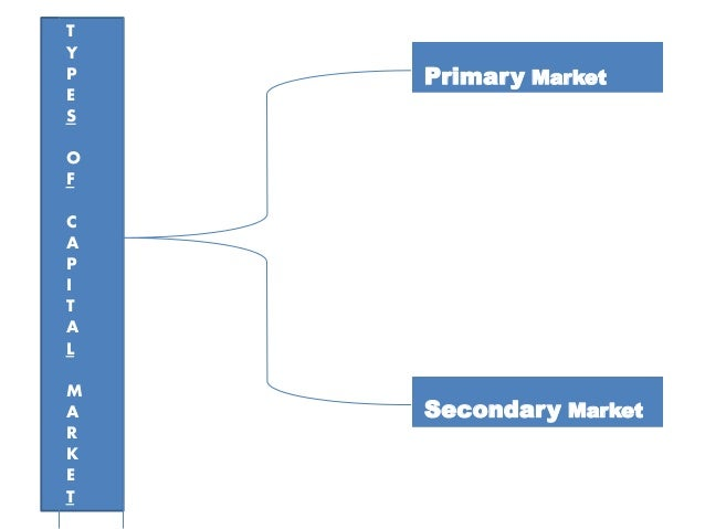 Features of Primary Market  It Is Related With New Issues  It Has No Particular Place  It Has Various Methods Of Float ...