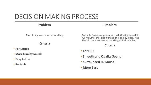 DECISION MAKINGPROCESS Slide 3