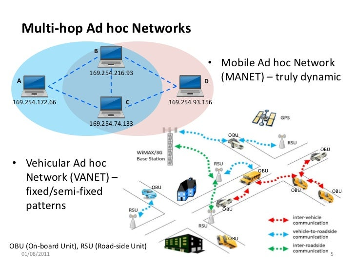 ad hoc mobile network research paper This research paper provides an overview of in multi hop wireless ad hoc networks of mobile nodes since there is movement of nodes in mobile ad hoc network.