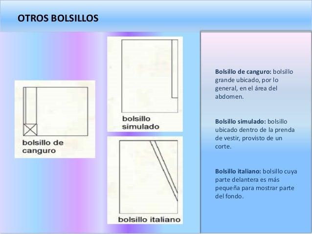 Diferntes Bolsillos Tipos Bolsillos Tipos De Diferntes De Diferntes Tipos De 1rq1w65
