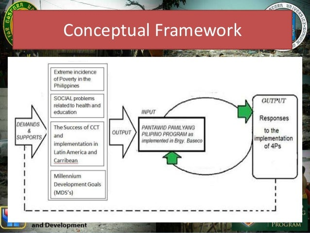 a reflection of the use of a conceptual framework by the school of education This paper outlines one researcher's reflections on the development and use of a conceptual framework as of the school of education conceptual frameworks for.