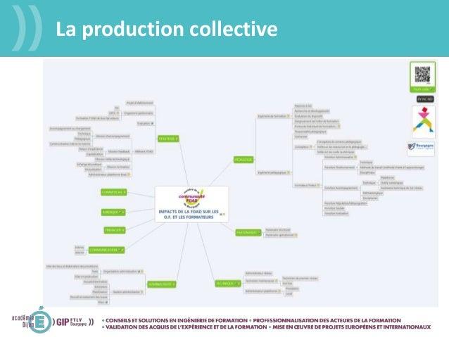 La production collective