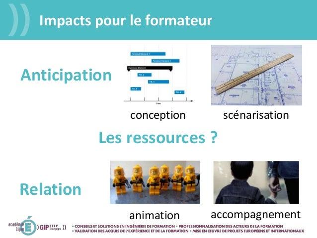 Anticipation Impacts pour le formateur conception scénarisation Relation animation accompagnement Les ressources ?
