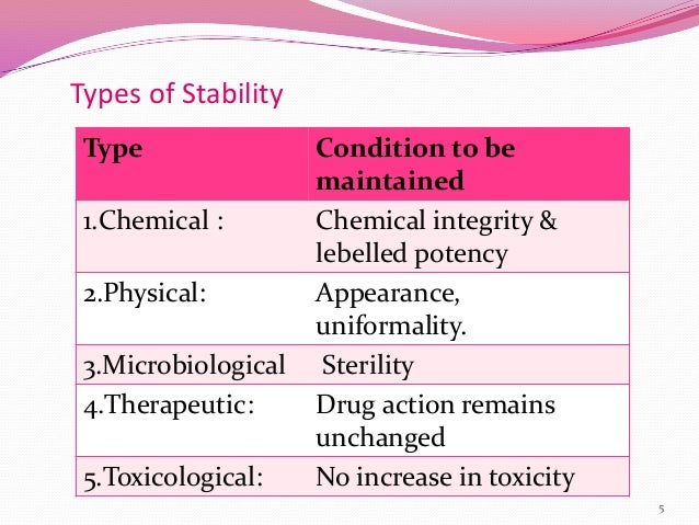 Guidelines for Pharmaceutical Stability Study ...
