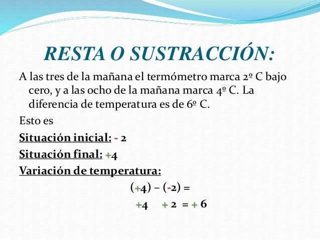 RESTA O SUSTRACCIÓN: A las tres de la mañana el termómetro marca 2º C bajo cero, y a las ocho de la mañana marca 4º C. La ...
