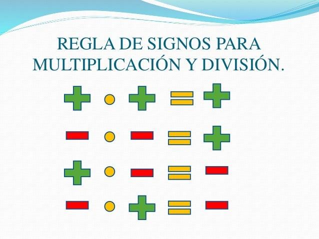 REGLA DE SIGNOS PARA MULTIPLICACIÓN Y DIVISIÓN.