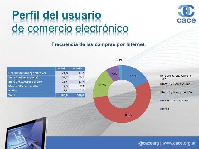 Mejora en la confianza y percepción de seguridad.  Ampliación y mejora de alternativas de medios de pago:  57,3% de las op...