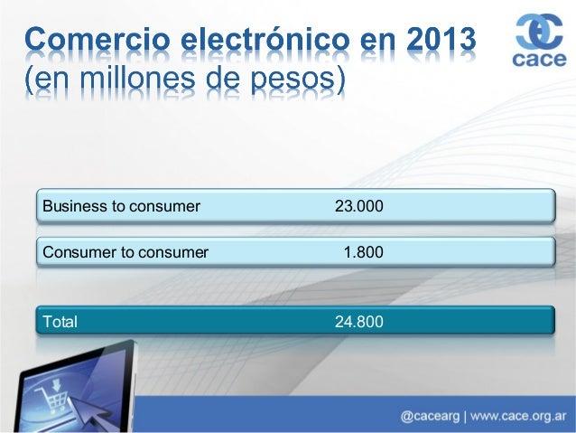 Argentina B2C + C2C, en millones de pesos % Variación anual Usuarios de Internet Totales (en millones) Gasto anual por usu...