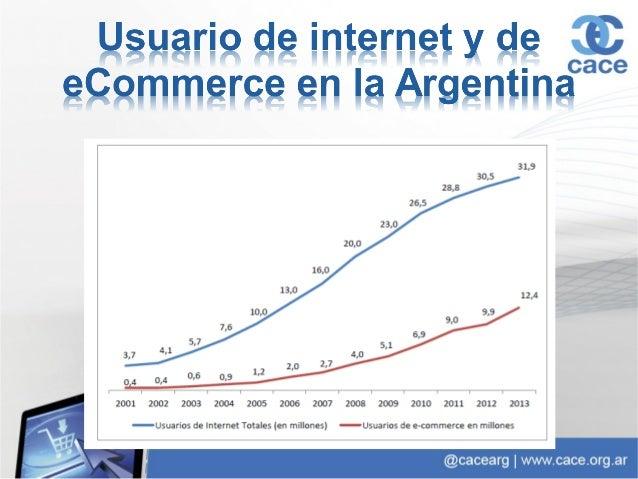 Utilización de redes sociales para promocionar y vender productos